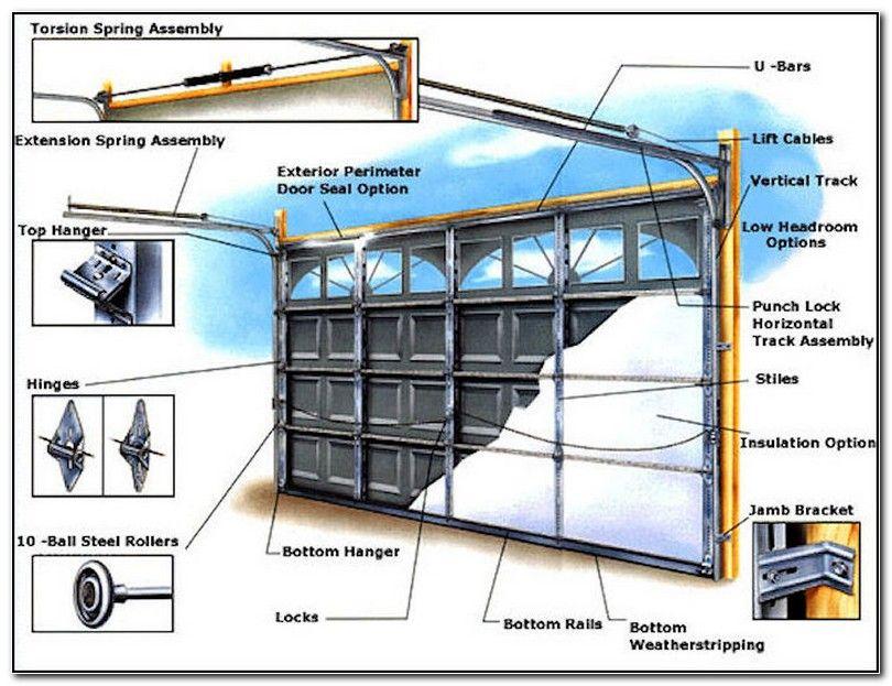 Overhead Garage Door Parts Check More At Https Perfectsolution Design Overhead Garage Door Parts Garage Door Springs Door Repair Garage Doors