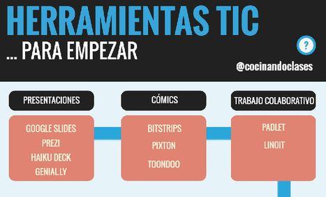 Herramientas TIC - Do it genially | PLE, ABP | Scoop.it