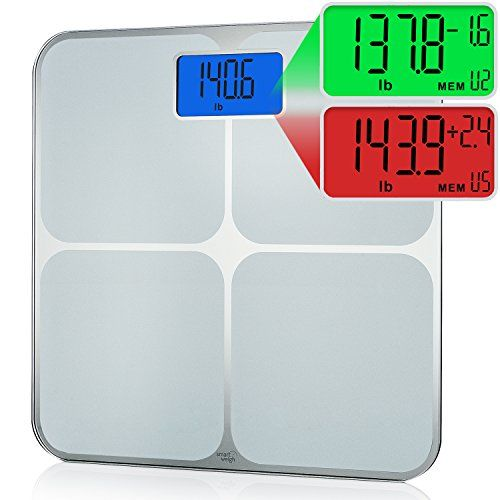Bathroom Scale Decor Smart Weigh Digital Body Weight Scale With Weight Tracking And Stepon Technology 44 Best Bathroom Scale Bathroom Scale Body Weight Scale