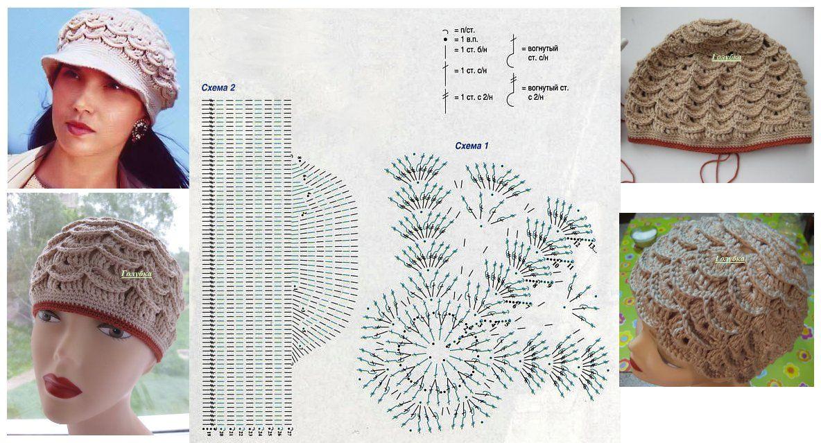 Crochet bonnet or beanie | Crochet Diagrams or Charts | Pinterest ...