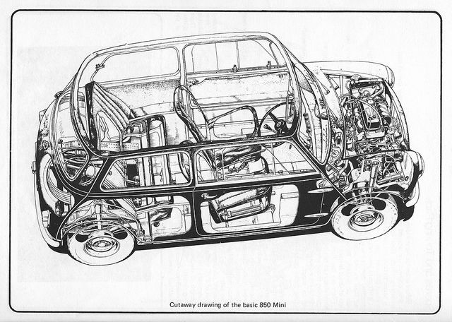 Mini 850 cutaway drawing BLMC MINI Haynes Manual 1971 by