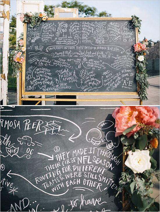 A Love Story Timeline, Genius