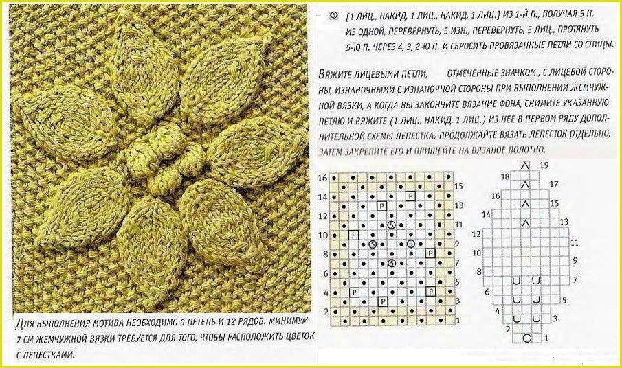 Рисунок узелки спицами схема описание