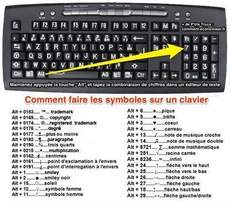 Comment Faire Les Symboles Sur Le Clavier Le Secret Enfin Devoile Astuces Pour Ordinateur Astuces Clavier