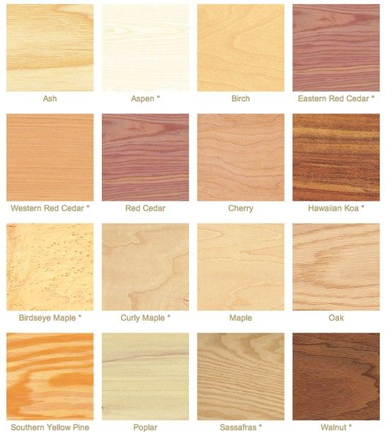 Types Of Wood  O