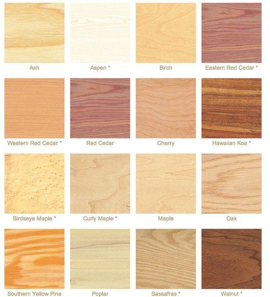 Types Of Wood Types Of Wood Woodworking Workshop Wood Diy