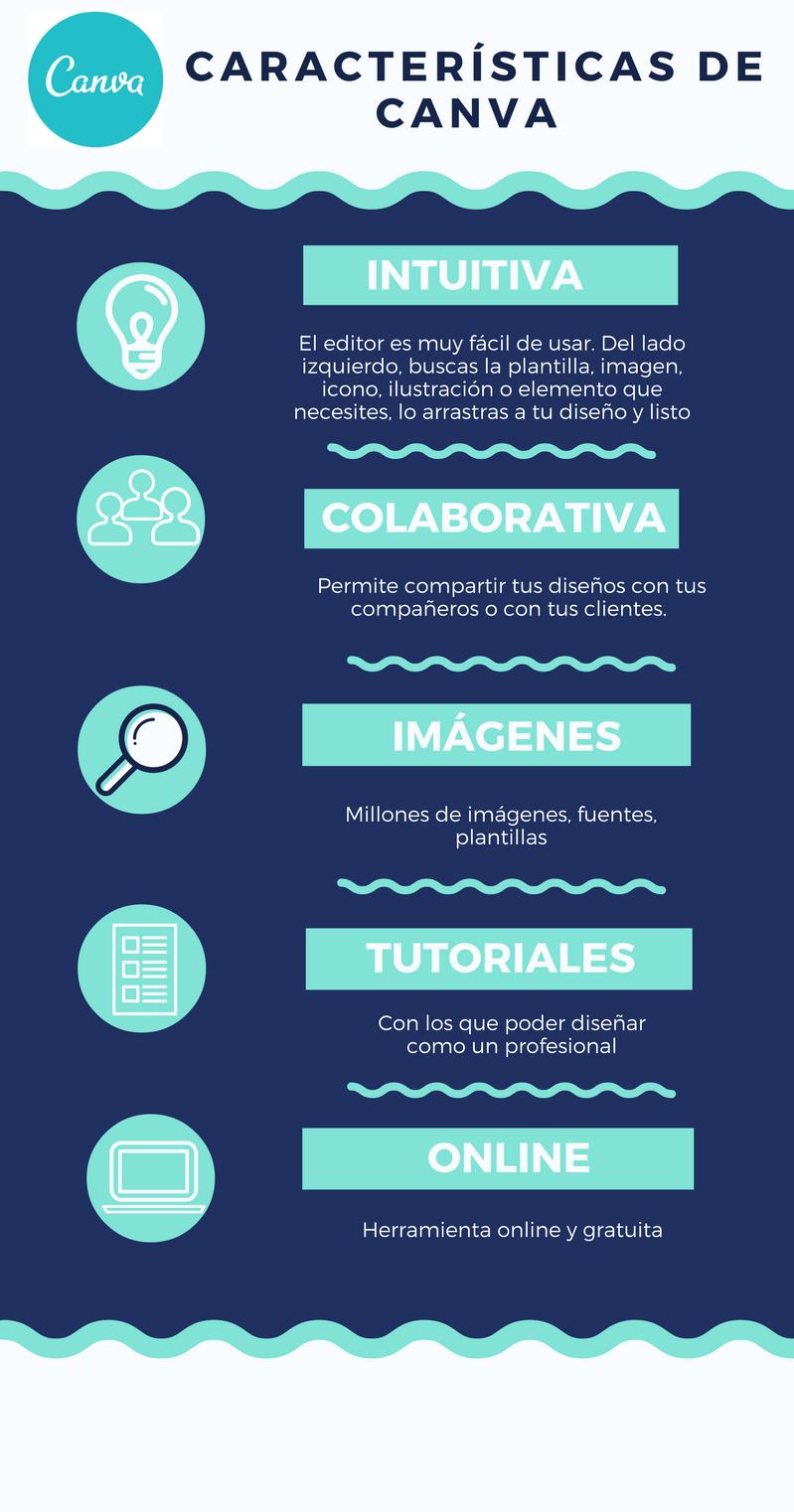 Las características de la herramienta online de diseño