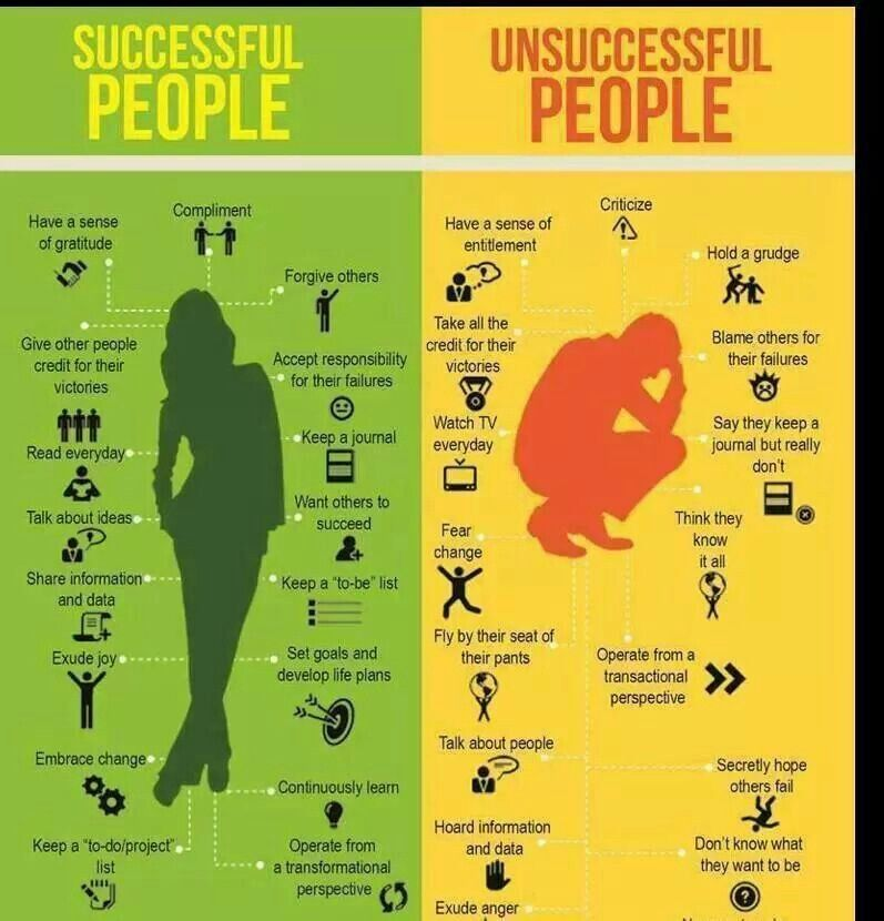 Succeasful people...