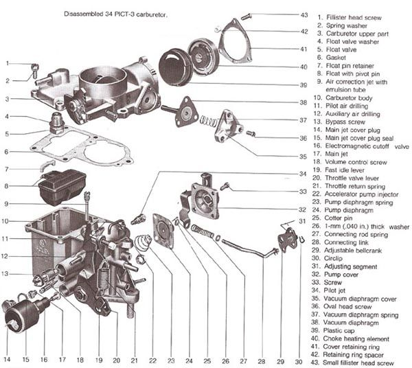 stock vw carburetor adjustment general notes automobiles and rh pinterest com Rebuilt VW Carburetors Air Cooled VW Carburetors