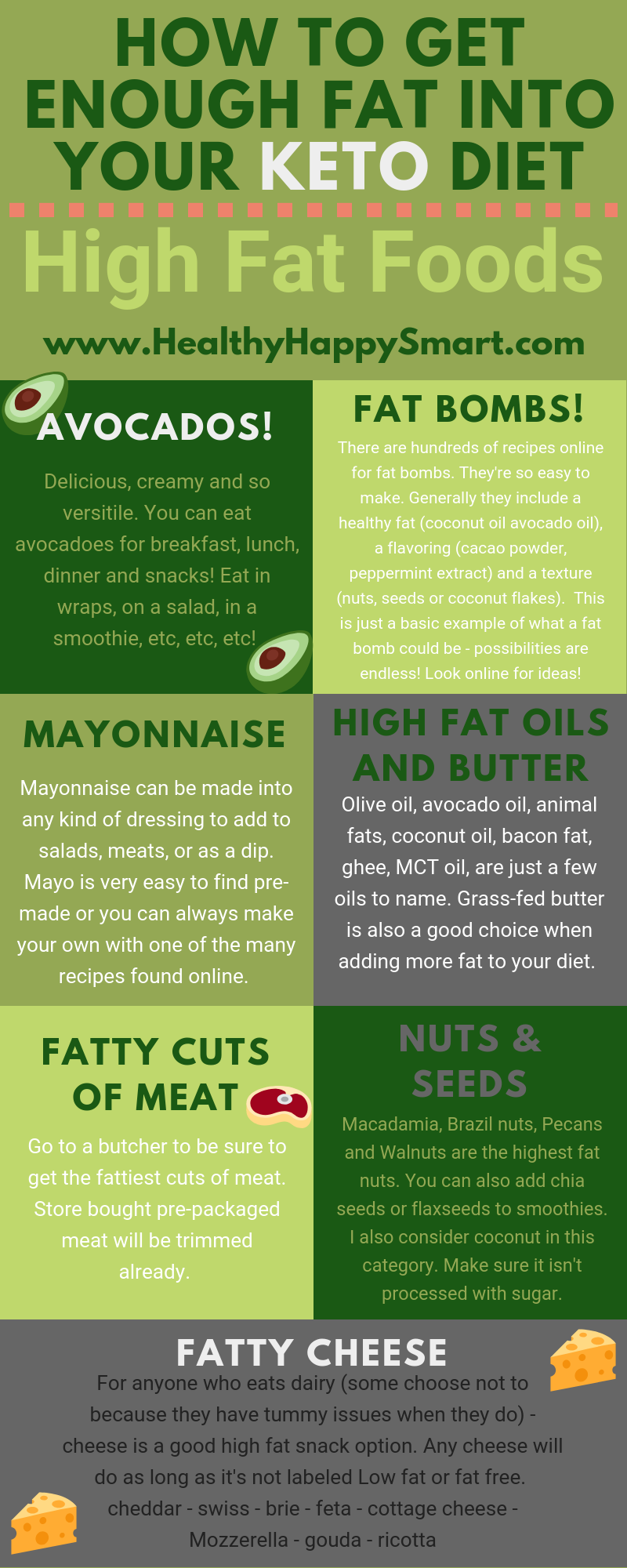 High Fat Foods - Get More Fat into Your Keto Diet images