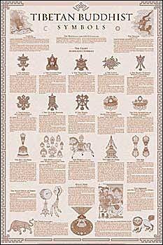 Buddhist Symbols and Meanings | Tibetan Buddhist Symbols