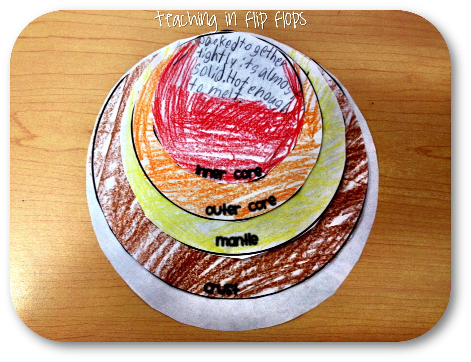 earth u0026 39 s crust lesson ideas on pinterest