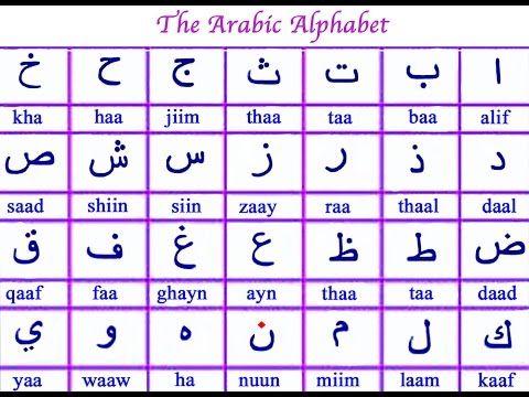 Arabic Alphabets For Children Youtube Arabic Alphabet Learn Arabic Alphabet Arabic Alphabet For Kids