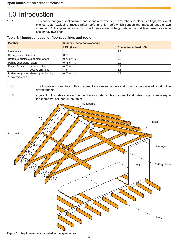 Timber Deck Span Chart   http://grgdavenport.info/   Pinterest