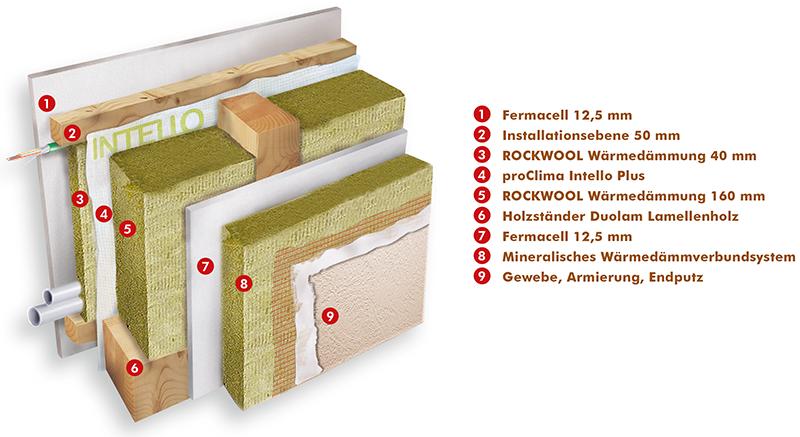 Häufig Hennig Haus- und Fensterbau - Holzrahmenbau - Moderne Tradition UU08
