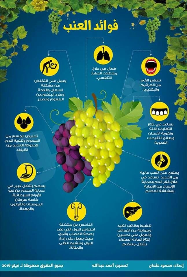 Pin By Ma Nou On هل تعلم Health Fitness Nutrition Fitness Nutrition Nutrition
