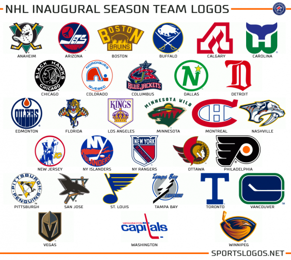 Graphics What If Teams Could Never Change A Logo Chris Creamer S Sportslogos Net News And Blog New Logos An In 2020 Nhl Logos Hockey Logos National Hockey League