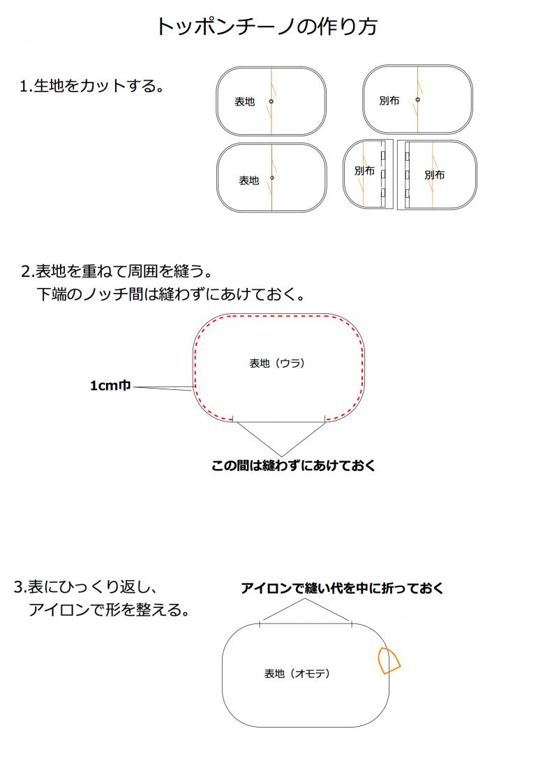 eb30d1e0ecd94 トッポンチーノの無料型紙と作り方