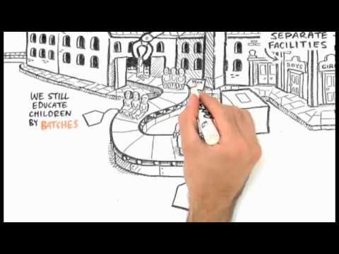 Paradigma Sistema Educativo Sistema Educativo Modelo Educativo Educacion