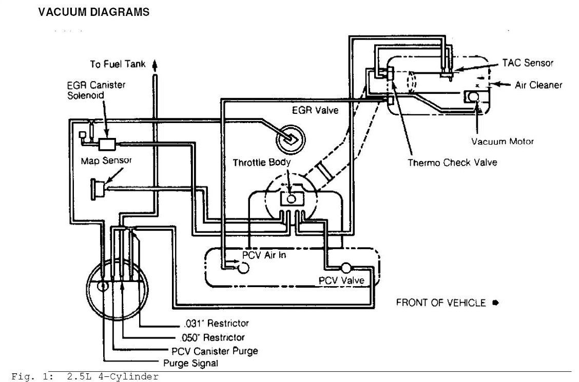 vacum diagram cherokee diagrams Pinterest – Jeep Engine Vacuum Diagram