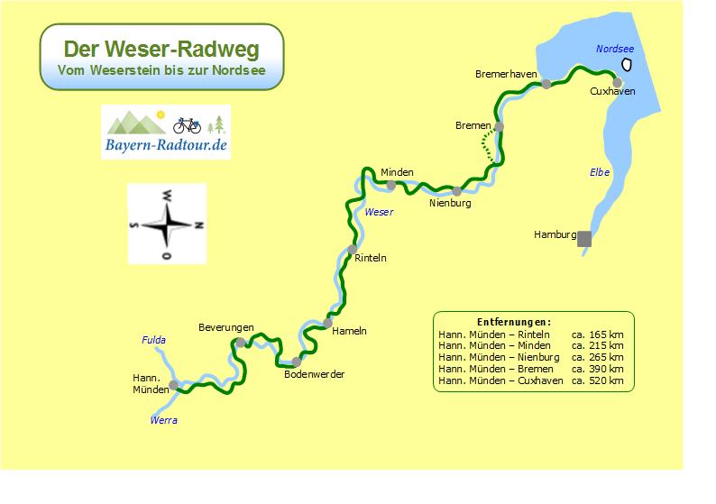 Weser Radweg Bis Cuxhaven Individuell Und Gunstig Radweg Radwege Bayern Fahrradreisen