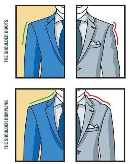 Part 5: Men style guide to fit •The shoulder divots •The shoulder rumpling