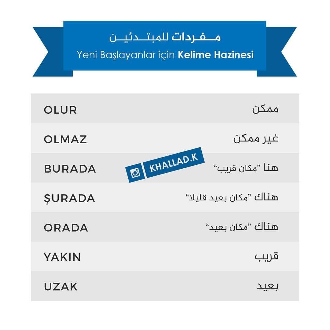 تعليم اللغة التركية On Instagram منشن للمبتدئين Olur ممكن اولور Olmaz غير ممكن اولماز Burada هنا Learn Turkish Turkish Language Instagram Posts