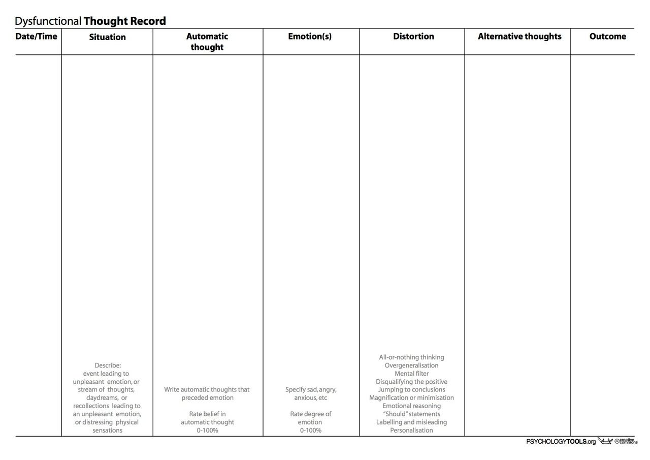 Cognitive Behavioral Therapy Worksheets Tumblr