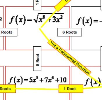 Maze Polynomial Functions The Fundamental Theorem Of Algebra Polynomial Functions Polynomials Algebra