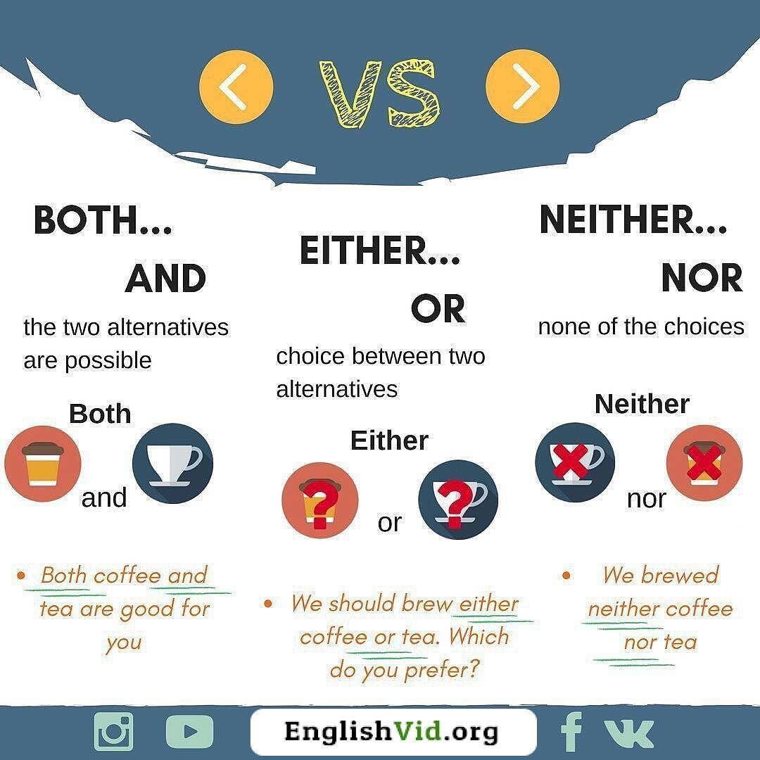 Both D Either Or Neither Nor Englishvid