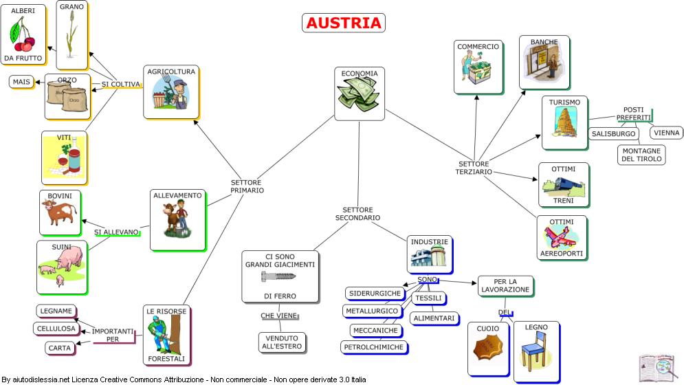 47+ Banche austriache in italia ideas