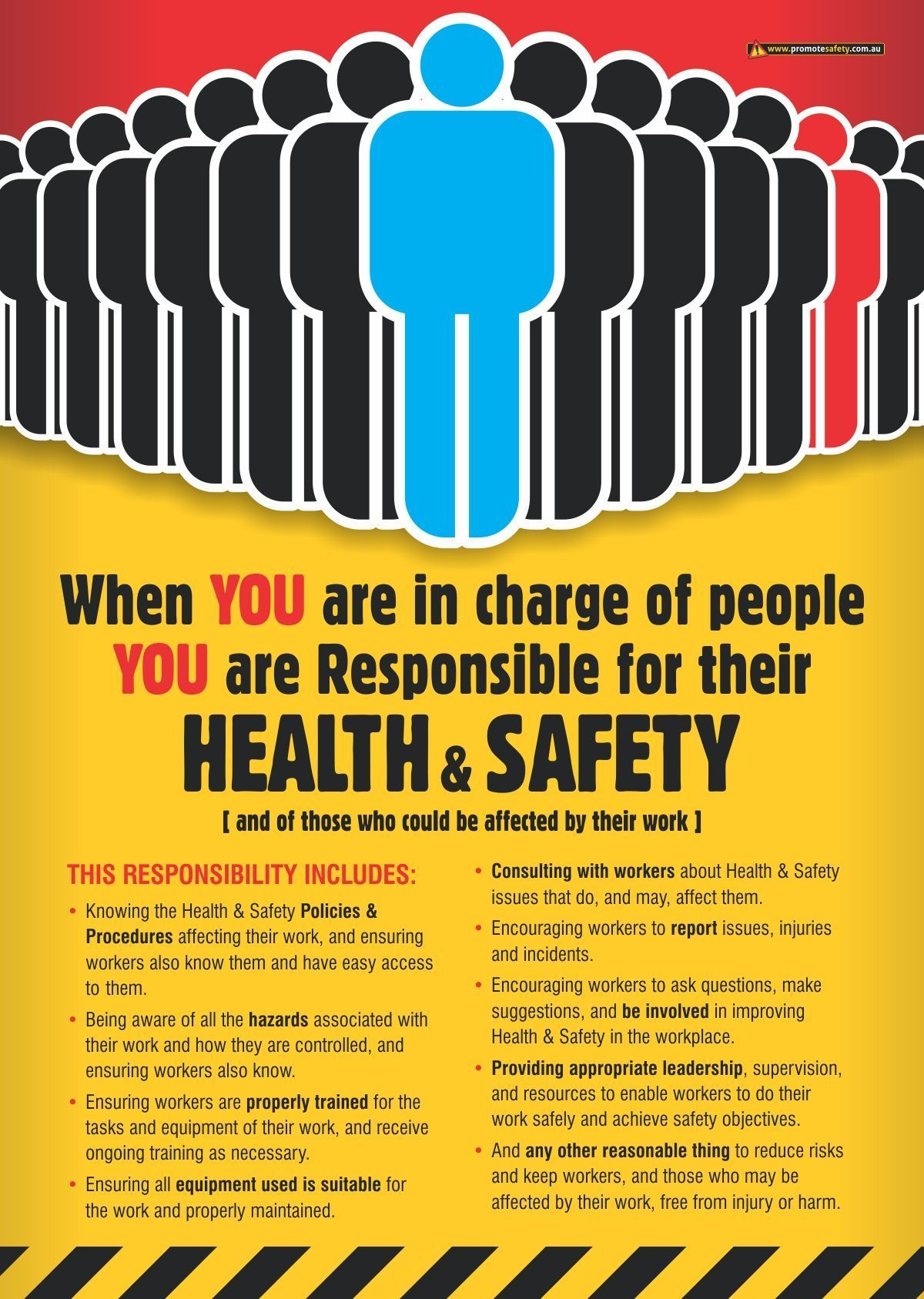 Safety Posters Resources Promote Safety In 2020 Health And Safety Safety Posters Health And Safety Poster