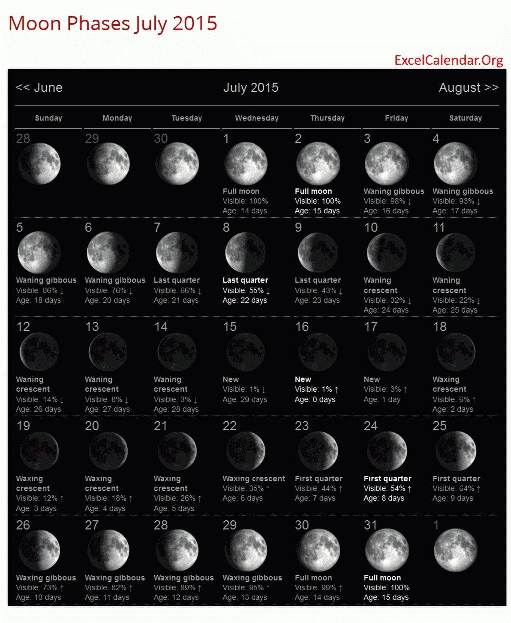 Moon Phases Of August With Time And Date Calendar Blank Calendar Dowload Moon Phase Calendar Moon Calendar Moon Phases