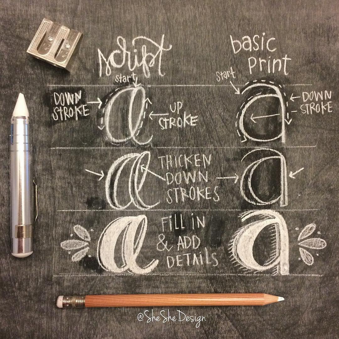 Printable Chalkboard Letters