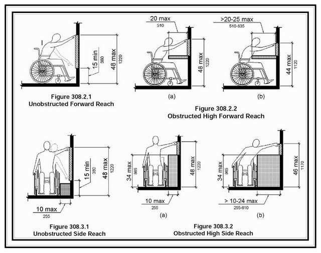 Us Disabled Toilet Ada Bathroom Design Layout Bathroom