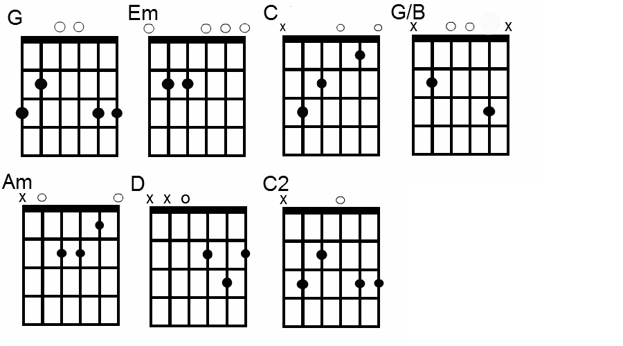 Redemption Song Chords Guitar Google Search Keyboard Piano