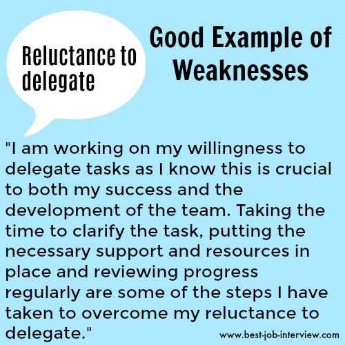 Select The Example Of Weaknesses That Applies To You In 2020 With