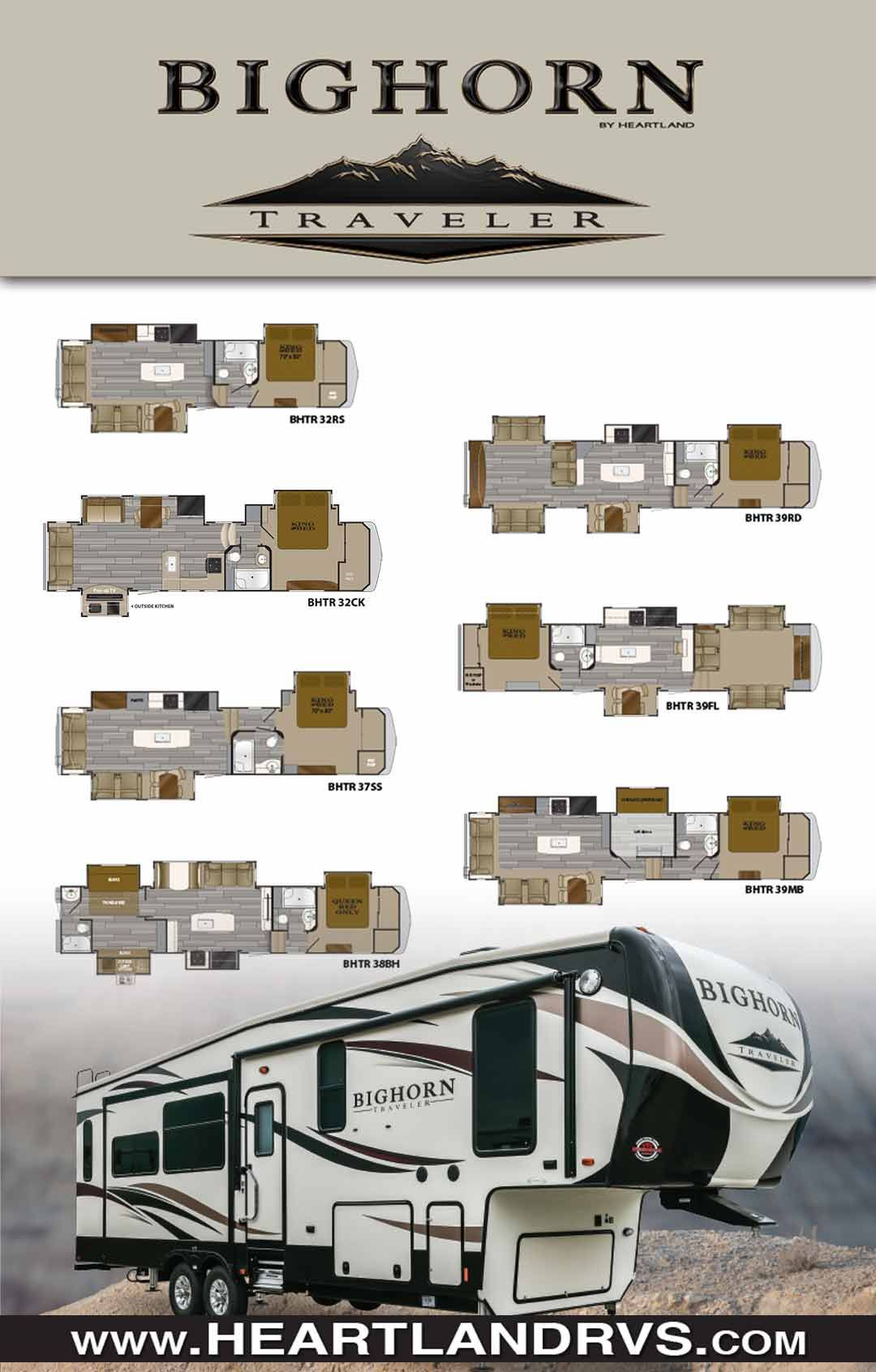 Pin On Bighorn And Bighorn Traveler Best Selling 5th Wheel