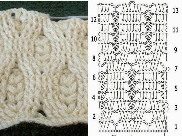 Su Crochet: puntos combinados | Puntadas diagrama | Ganchillo ...