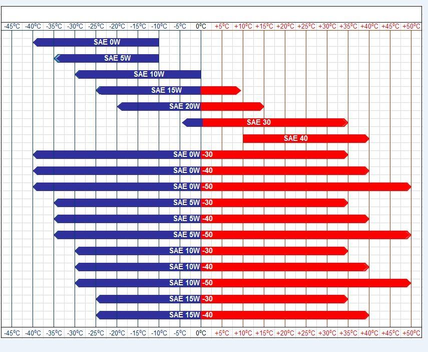 Razliki Jpg 855 702 Tech Company Logos Weight Charts Bar Chart
