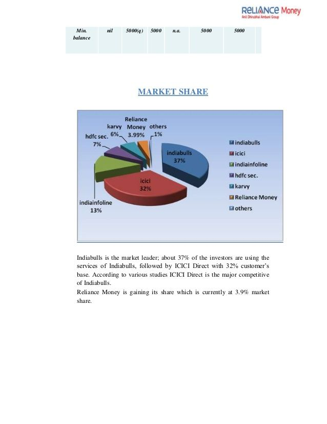 forex project report mba bayevuriluti web fc2 News to Go 2 Pinterest