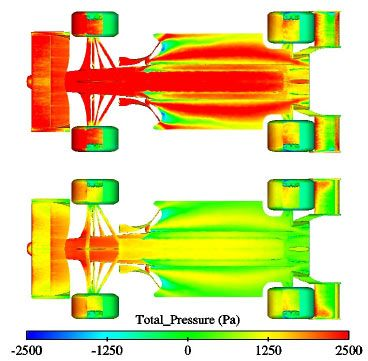 Comparison of total pressures on the lower surfaces of both cars