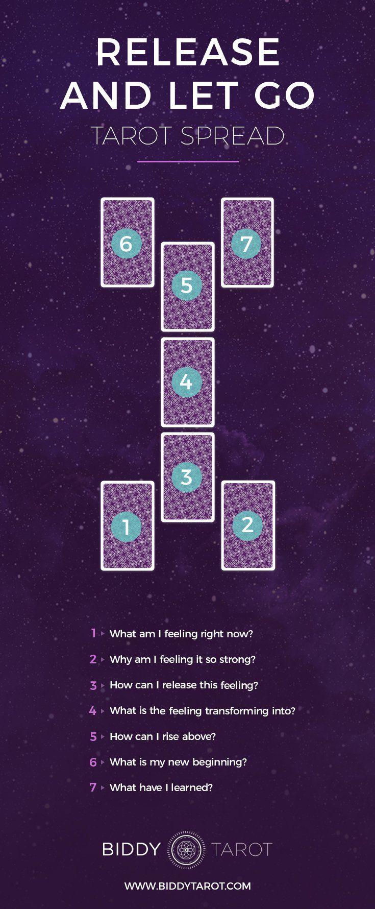 tarot card spreads for guidance