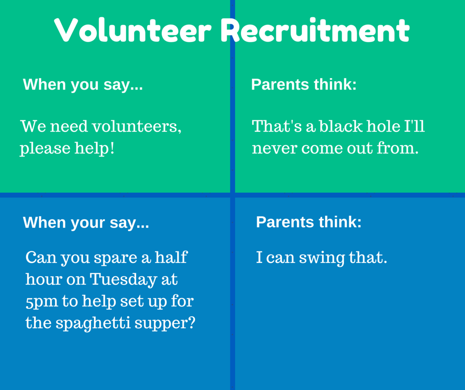 Try A Different Approach To Recruiting Volunteers