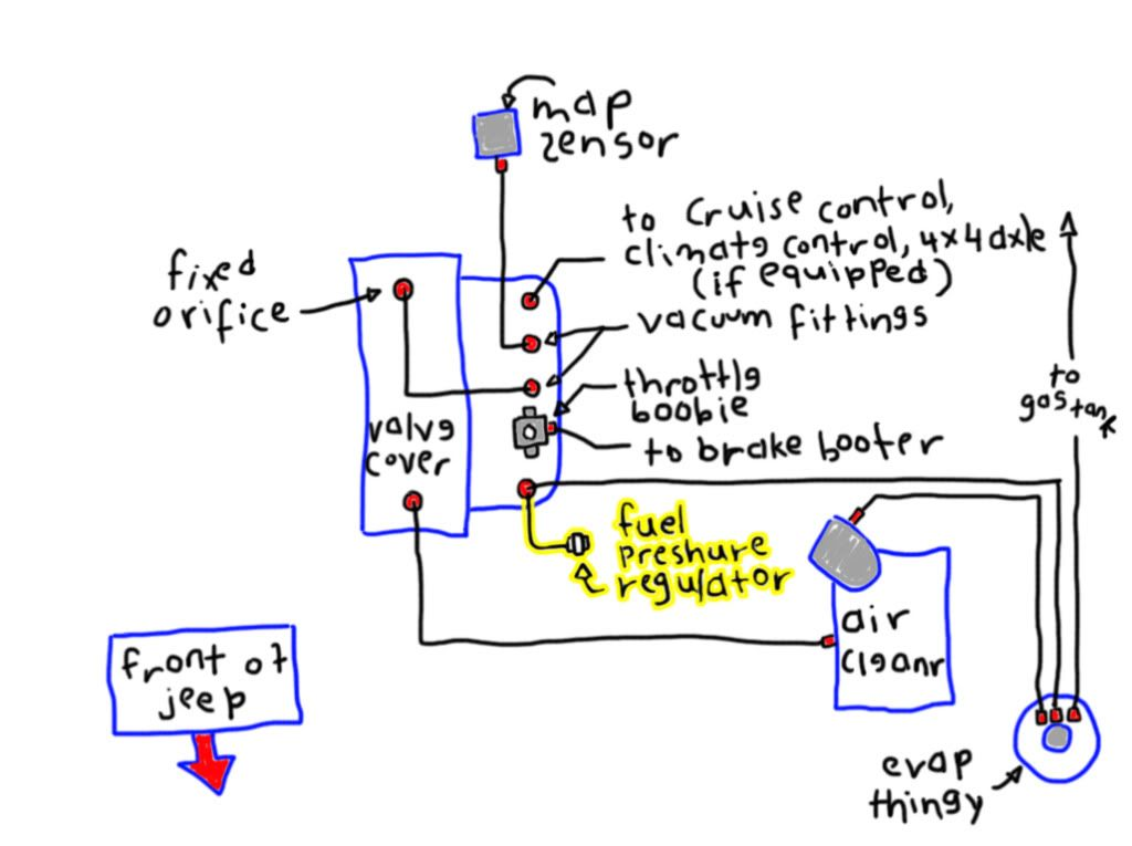 Vacuum Diagram For Dummies2 Jpg Jpeg Image 1024 765 Pixels