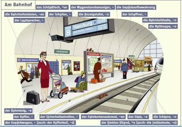 Am Bahnhof, deutsche Vokabeln (German vocabulary, train