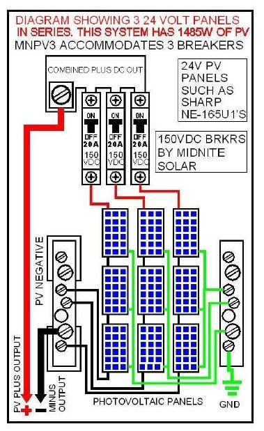 midnite classic mppt solar charge controller wiring diagram off solar panels dc circuit breakers and a midnite solar combiner box