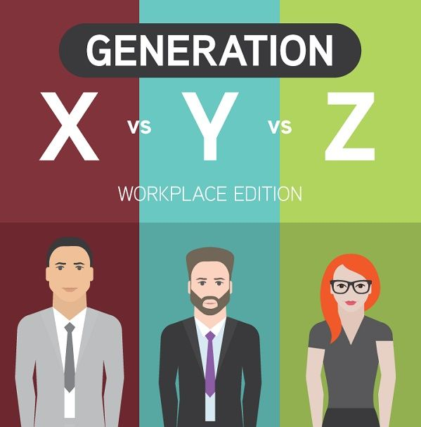 Gen Y and Gen Z Global Workplace Expectations Study