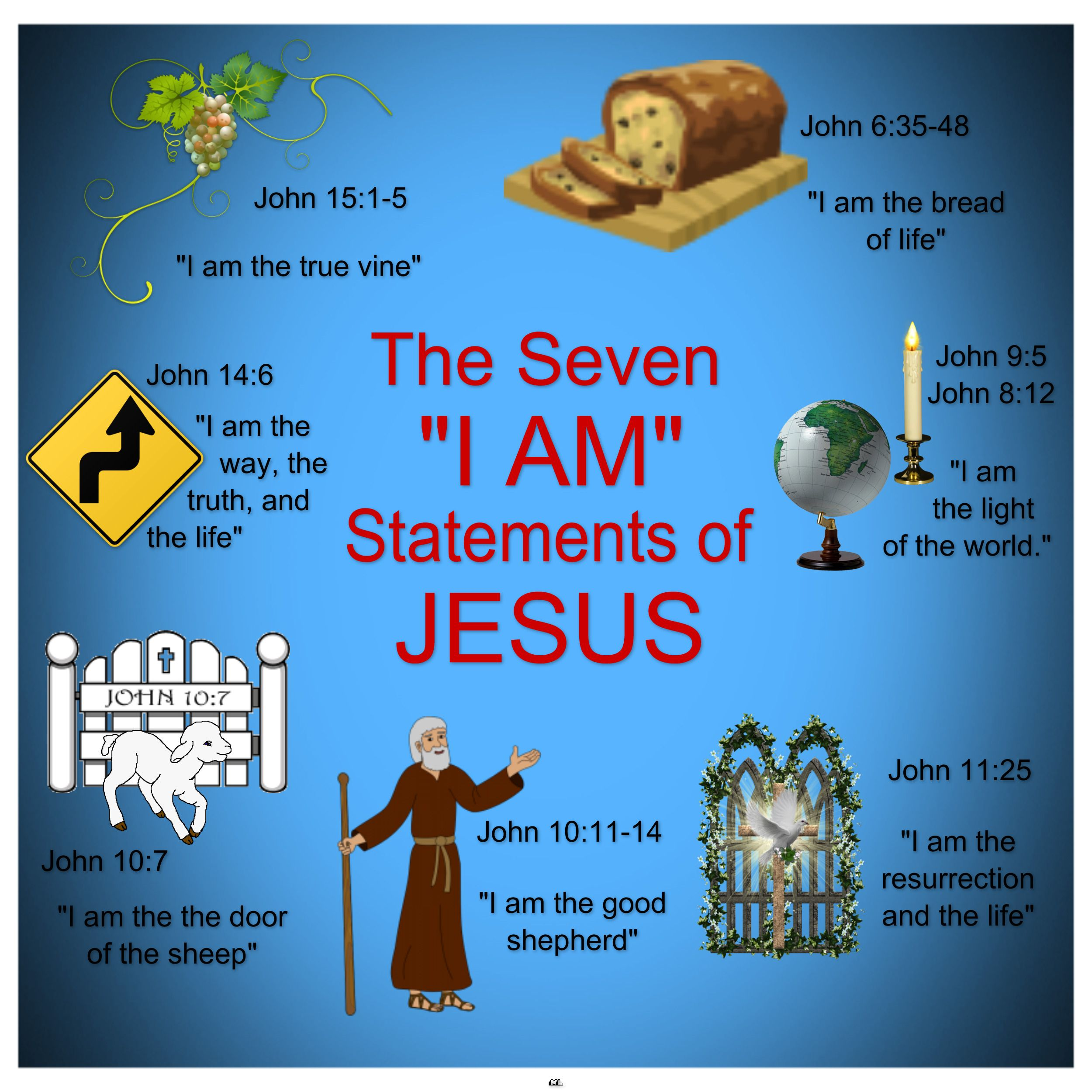 The Seven I Am Statements Of Jesus I Am The True Vine