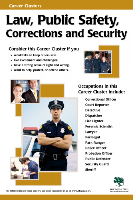 Law Public Safety Career Clusters Apply For Student Loans